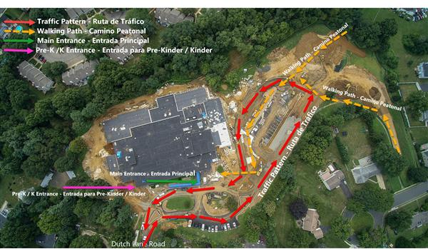 New traffic pattern for FLC